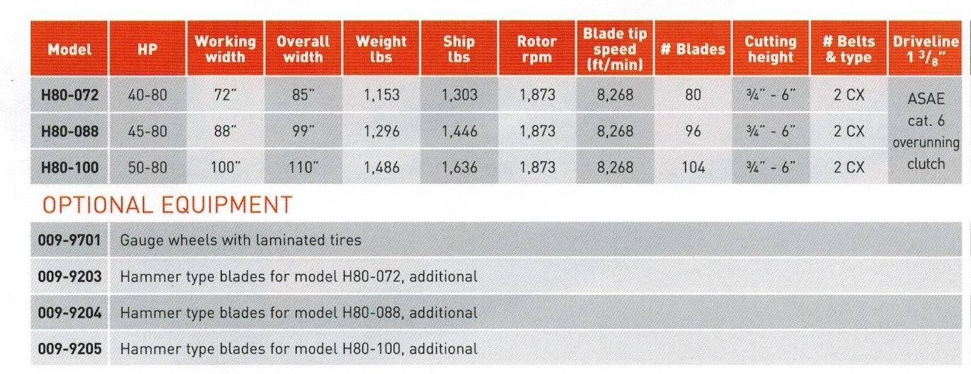 Specifications Befco H80 Series Flail Mowers, Finishing Mowers