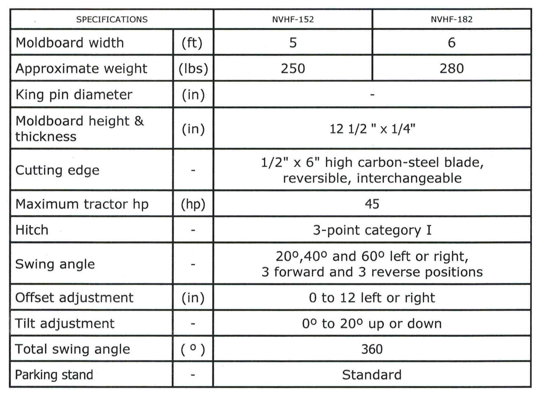 Specifications For NVHF Series Tractor Blades