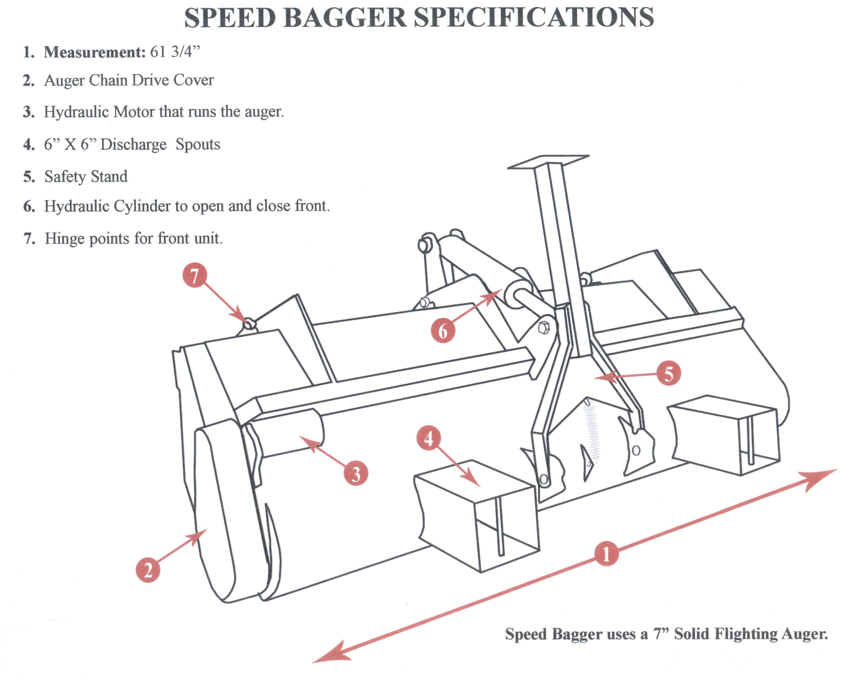 Specifications Speed Bagger Attachment