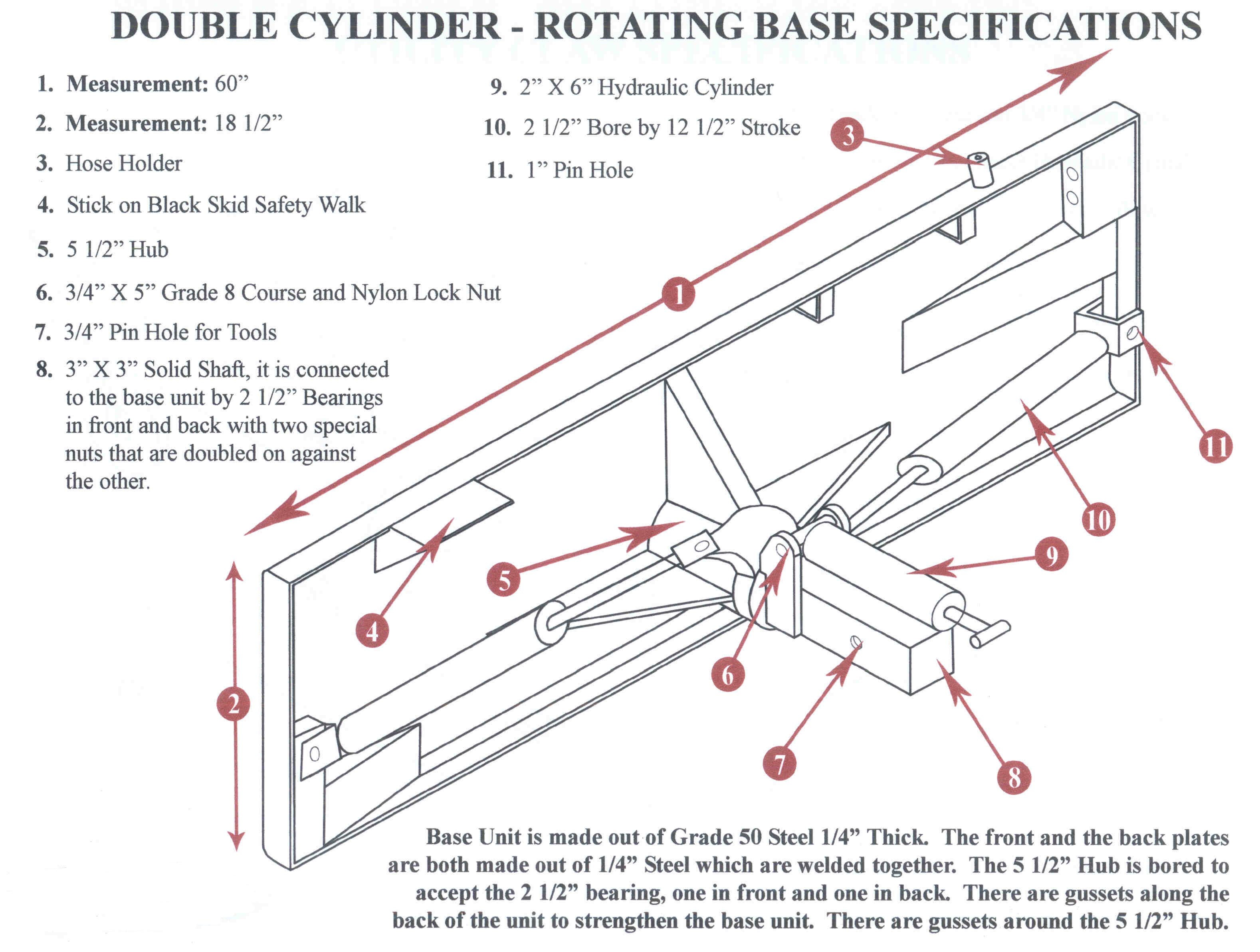 Specifications On Double Cylinder Rotating Base Plate