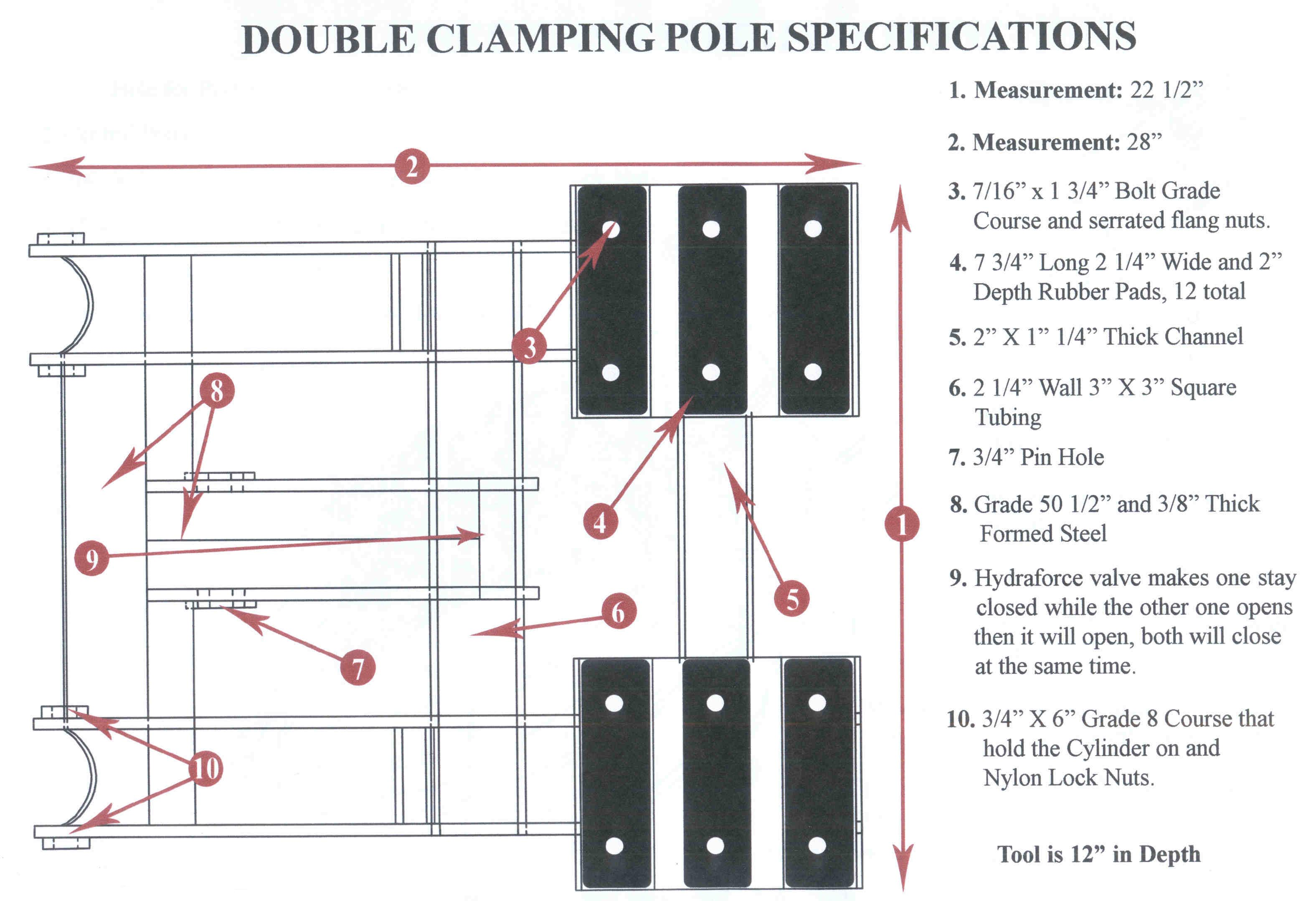 Specifications On Double Clamping Pole