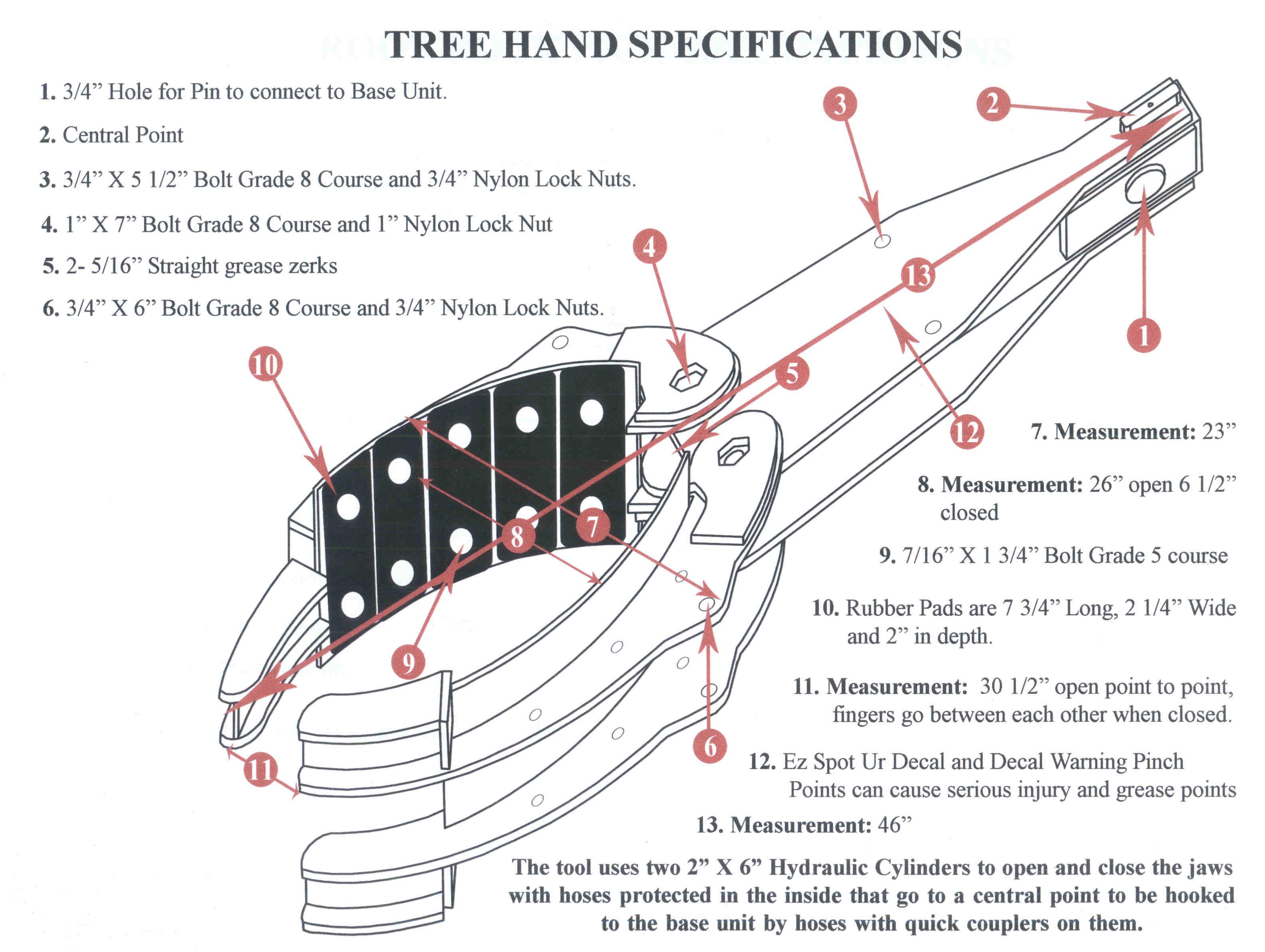 Specifications On The Tree Hand